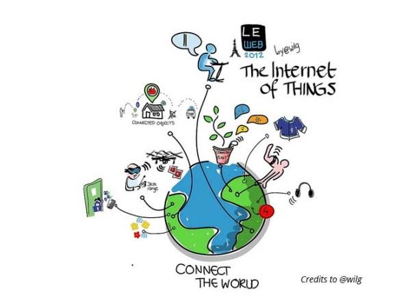 illustrazione IoT